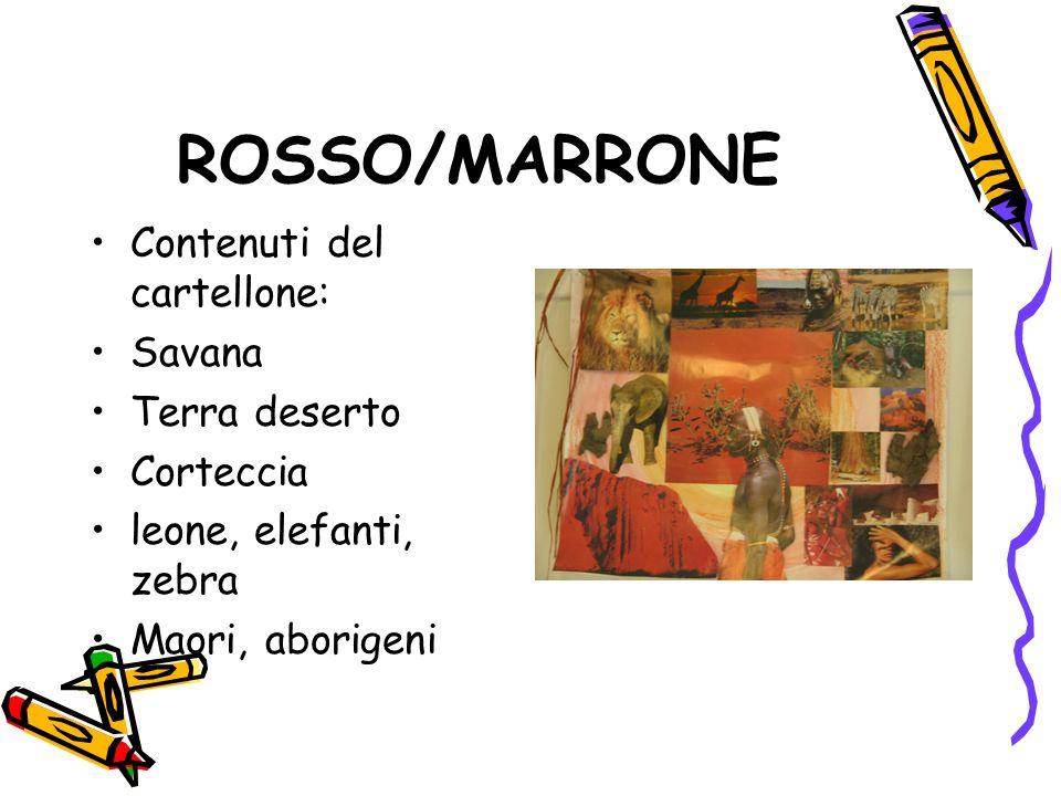 ROSSO/MARRONE Contenuti del cartellone: Savana Terra deserto Corteccia
