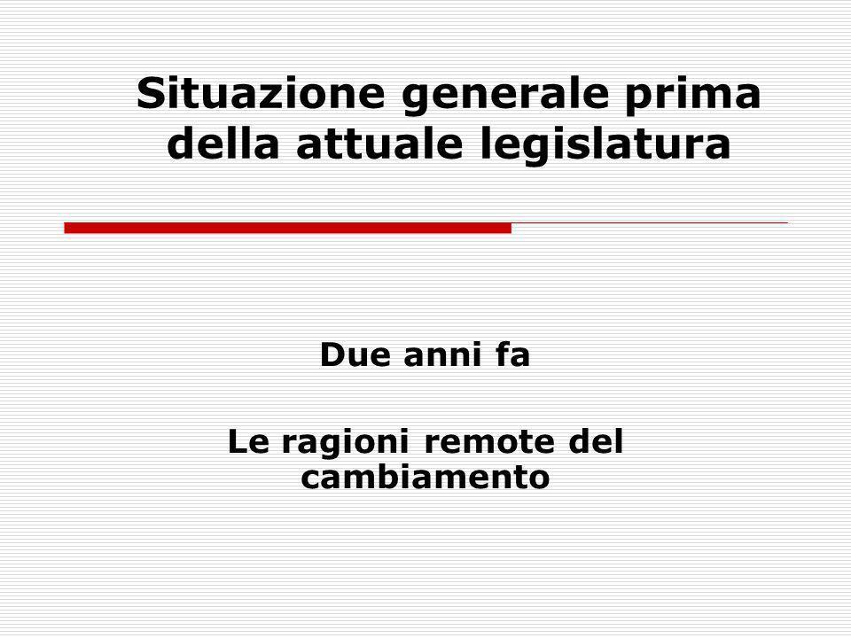 Situazione generale prima della attuale legislatura