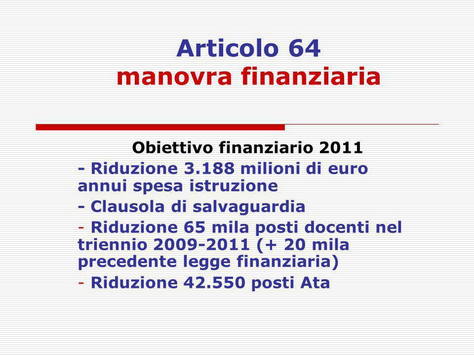 Articolo 64 manovra finanziaria