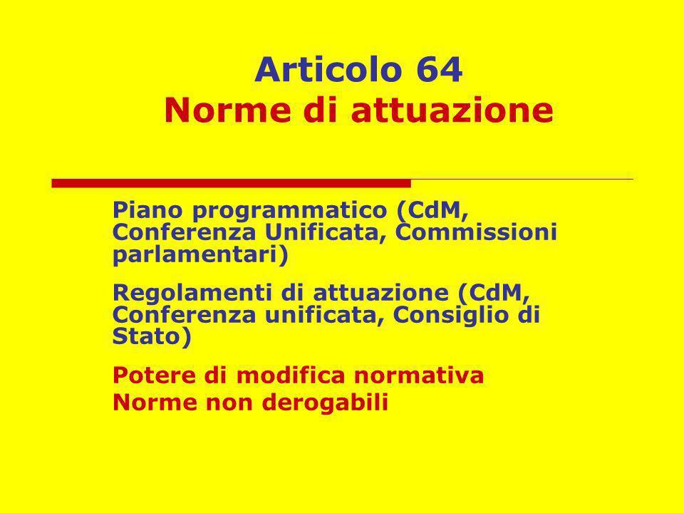 Articolo 64 Norme di attuazione