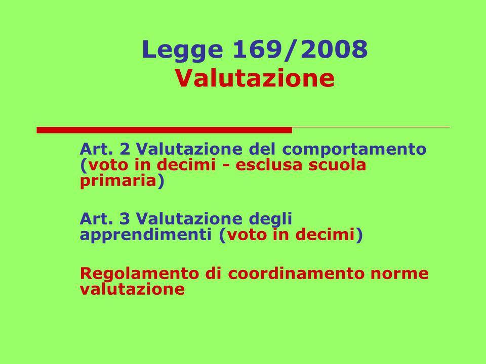 Legge 169/2008 Valutazione Art. 2 Valutazione del comportamento (voto in decimi - esclusa scuola primaria)