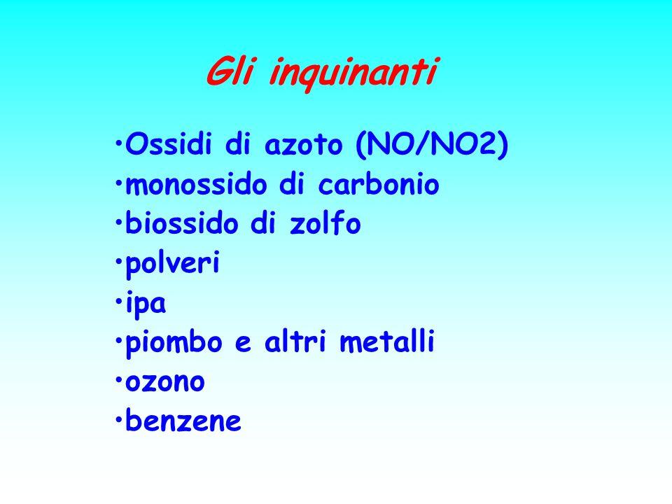 Gli inquinanti Ossidi di azoto (NO/NO2) monossido di carbonio