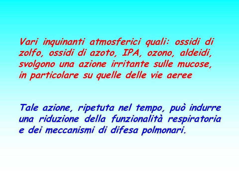 Vari inquinanti atmosferici quali: ossidi di zolfo, ossidi di azoto, IPA, ozono, aldeidi, svolgono una azione irritante sulle mucose, in particolare su quelle delle vie aeree