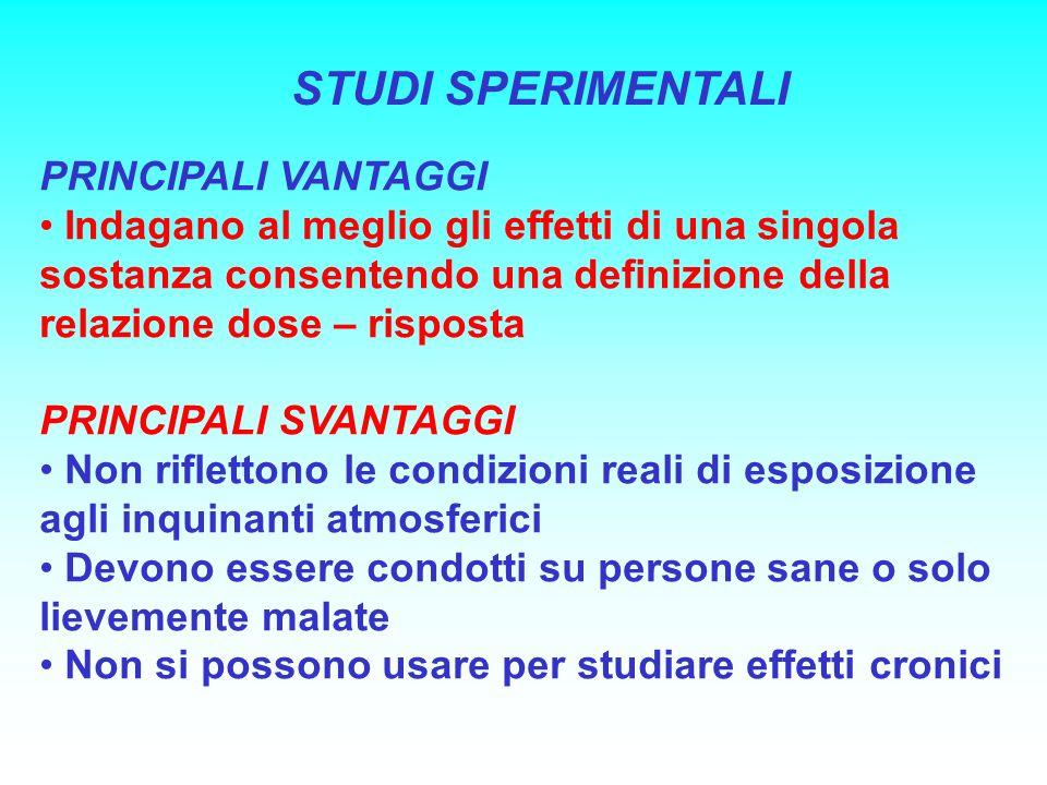STUDI SPERIMENTALI PRINCIPALI VANTAGGI