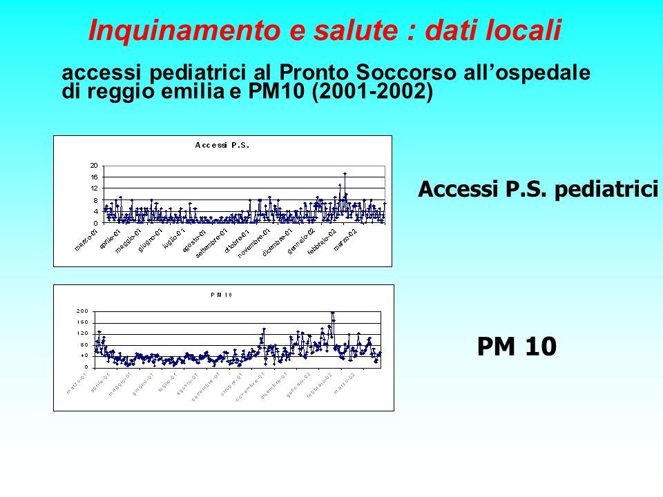 Inquinamento e salute : dati locali