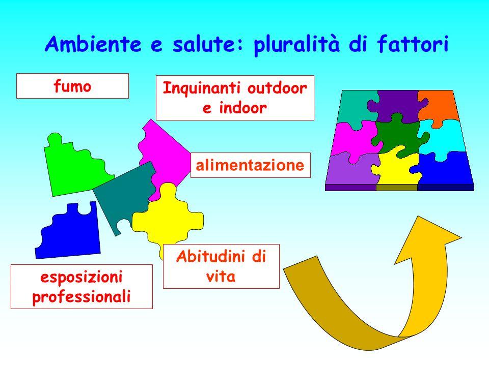 Ambiente e salute: pluralità di fattori