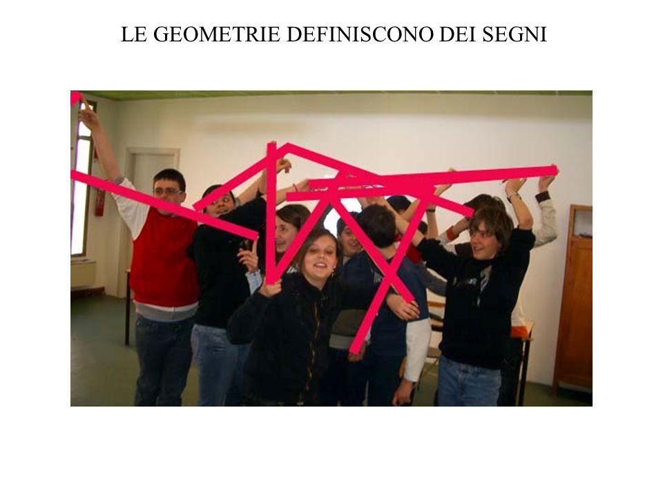 LE GEOMETRIE DEFINISCONO DEI SEGNI