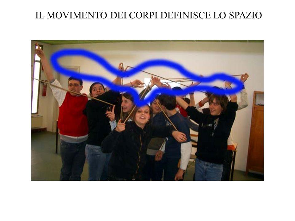IL MOVIMENTO DEI CORPI DEFINISCE LO SPAZIO