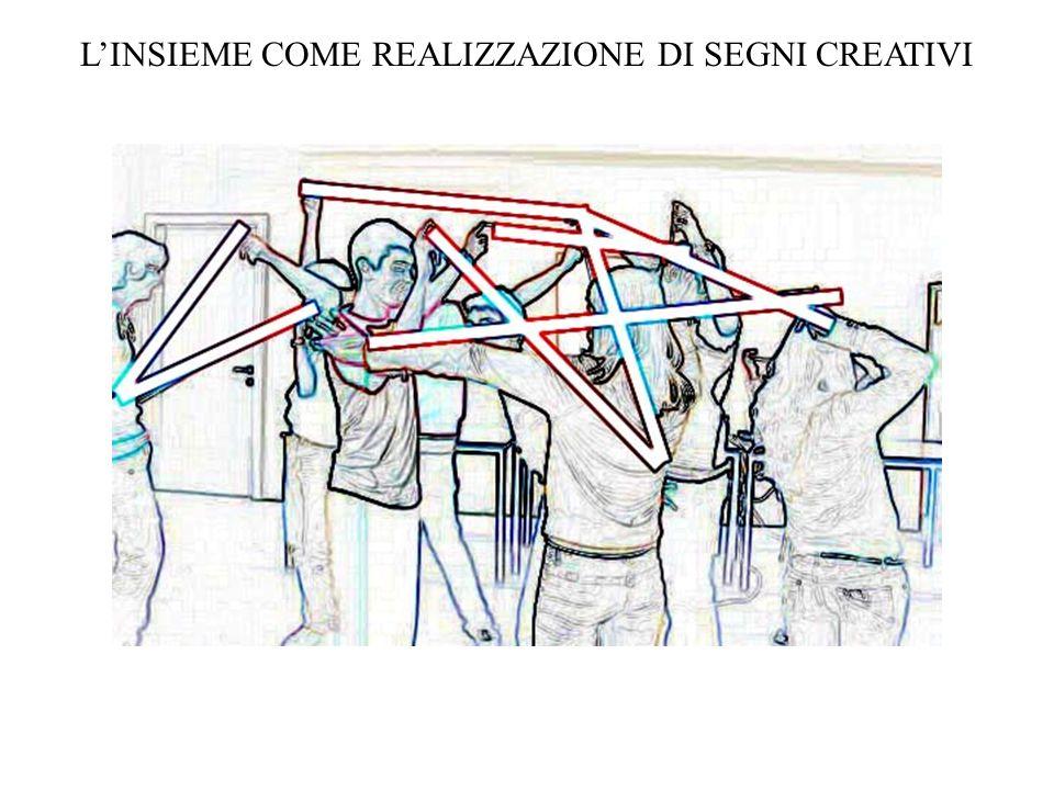 L'INSIEME COME REALIZZAZIONE DI SEGNI CREATIVI