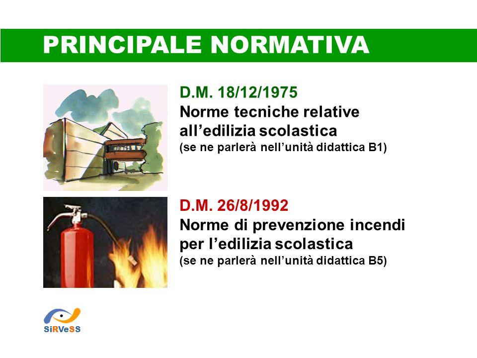 PRINCIPALE NORMATIVA D.M. 18/12/1975 Norme tecniche relative