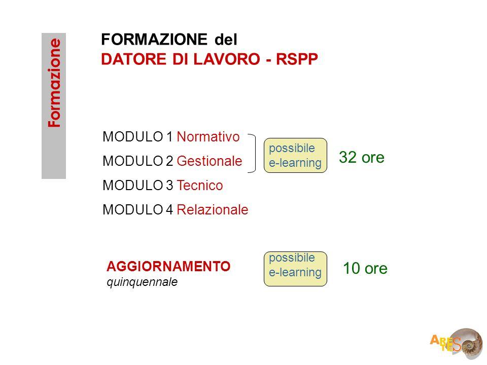 32 ore FORMAZIONE del DATORE DI LAVORO - RSPP Formazione 10 ore