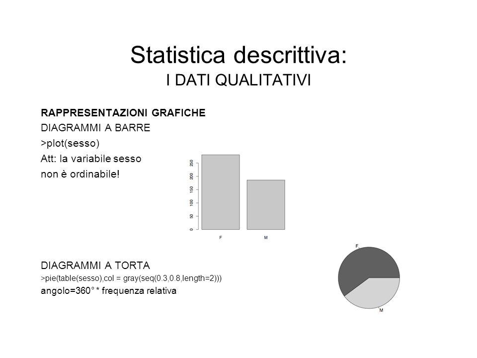 Statistica descrittiva: I DATI QUALITATIVI