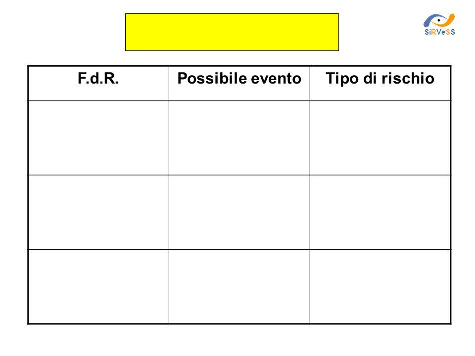 F.d.R. Possibile evento Tipo di rischio