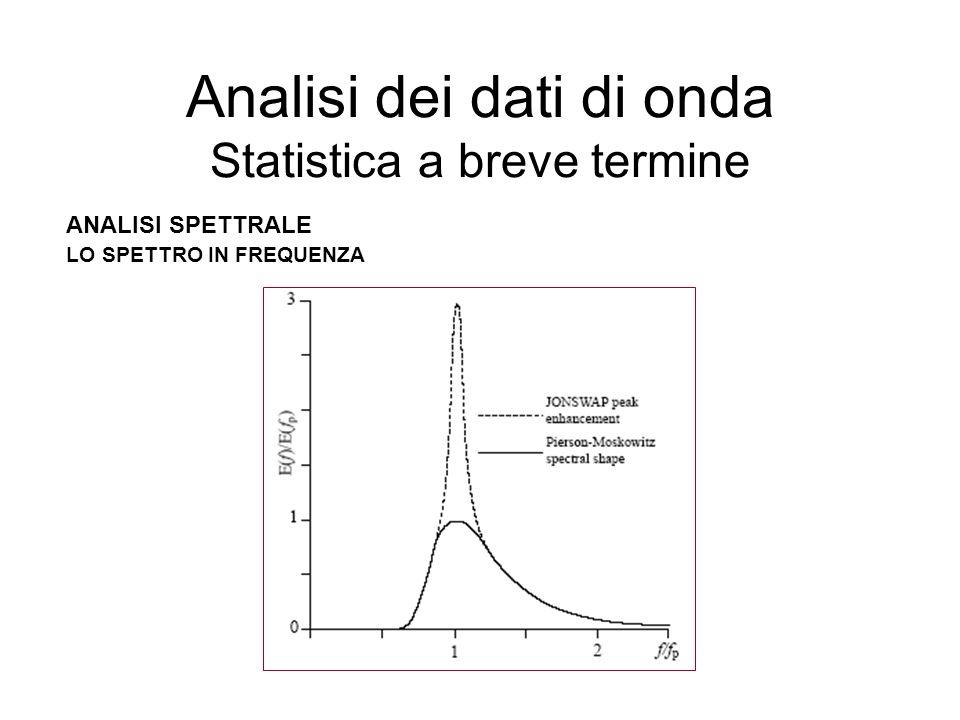 Analisi dei dati di onda Statistica a breve termine