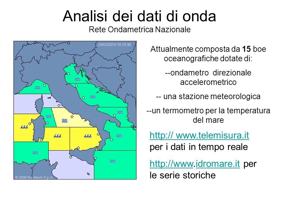 Analisi dei dati di onda Rete Ondametrica Nazionale