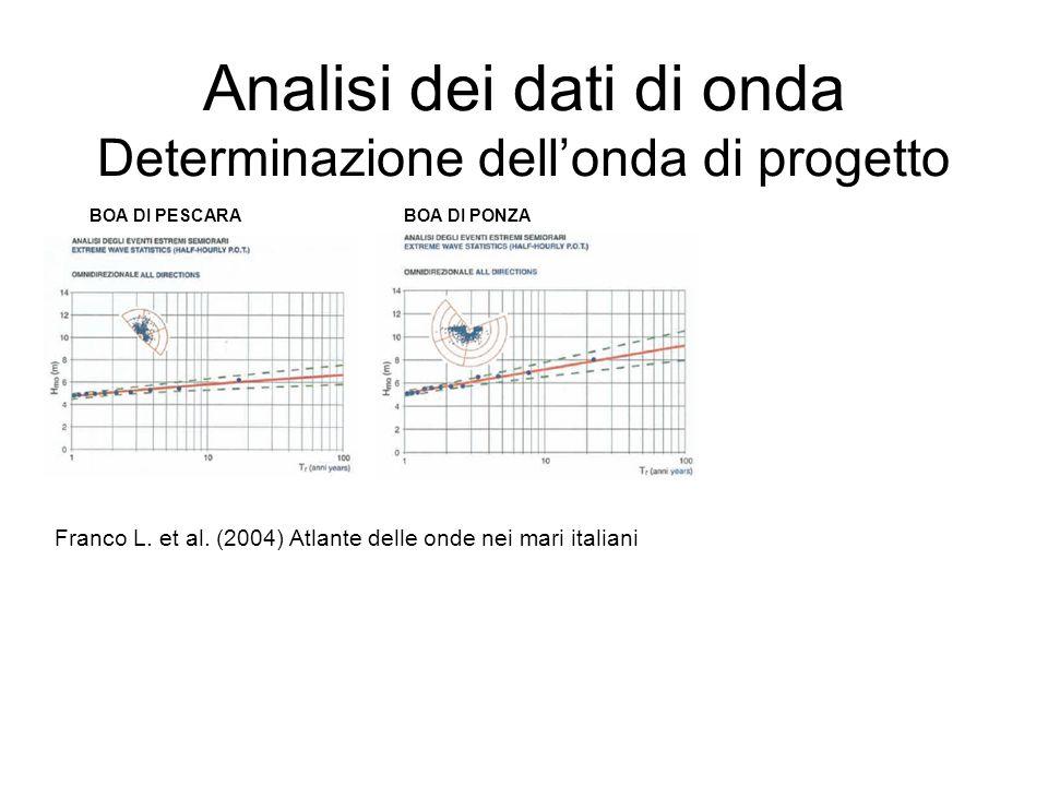 Analisi dei dati di onda Determinazione dell'onda di progetto