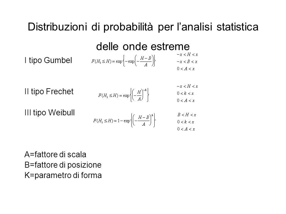 Distribuzioni di probabilità per l'analisi statistica delle onde estreme