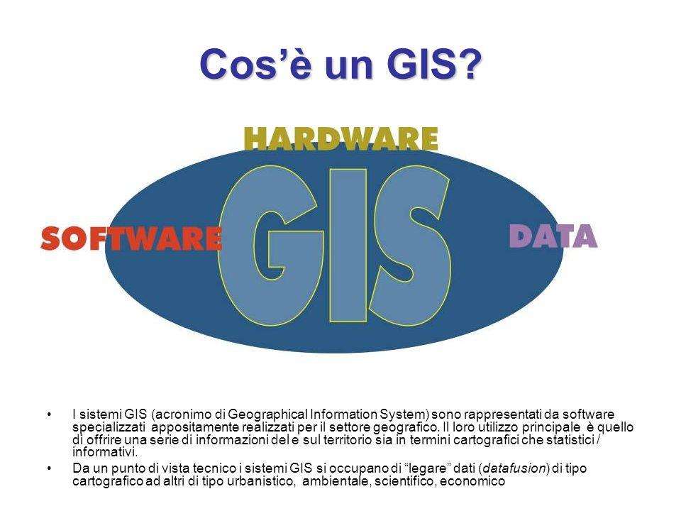 Cos'è un GIS