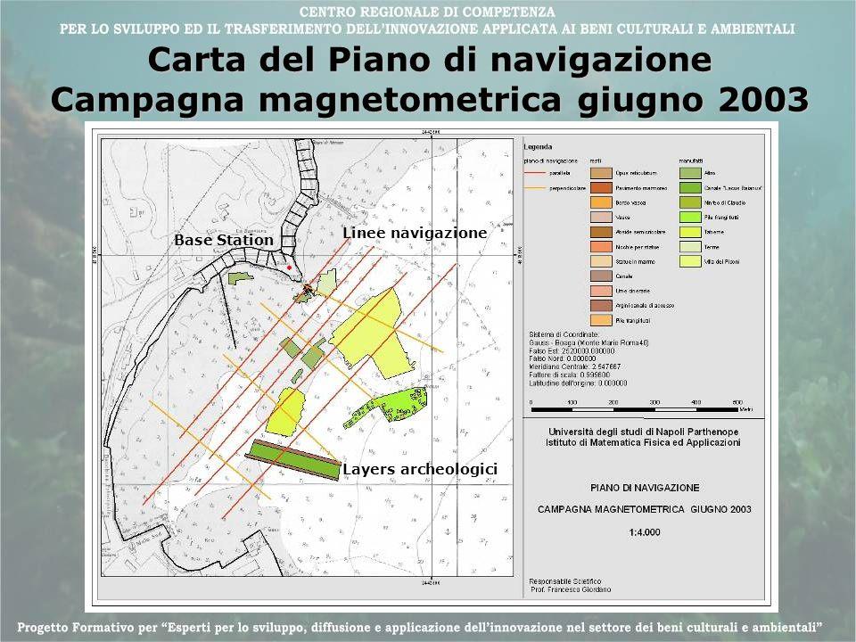 Carta del Piano di navigazione Campagna magnetometrica giugno 2003