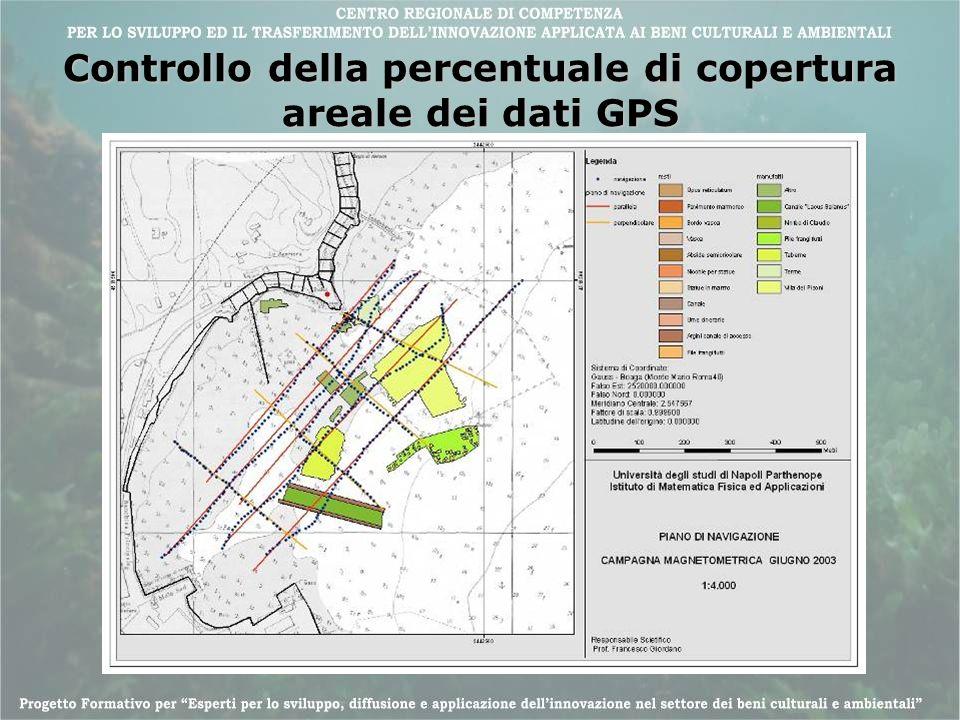 Controllo della percentuale di copertura areale dei dati GPS