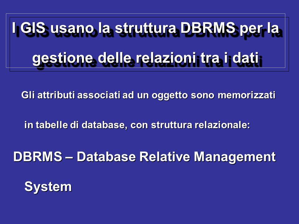 I GIS usano la struttura DBRMS per la gestione delle relazioni tra i dati