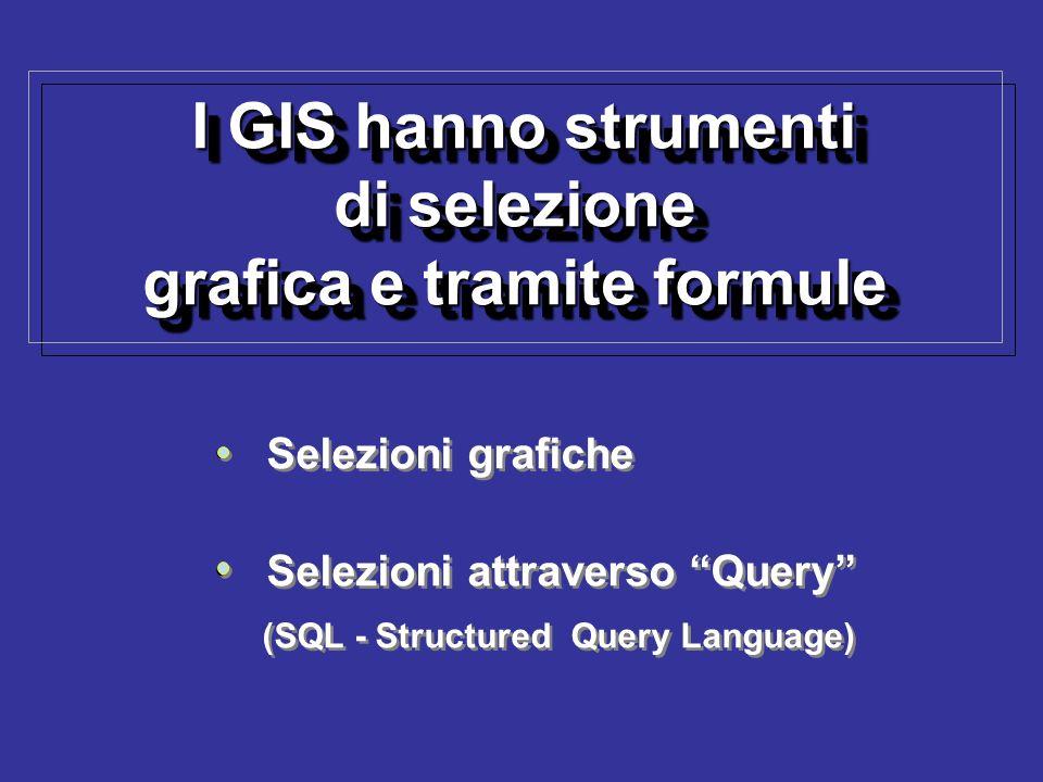 I GIS hanno strumenti di selezione grafica e tramite formule