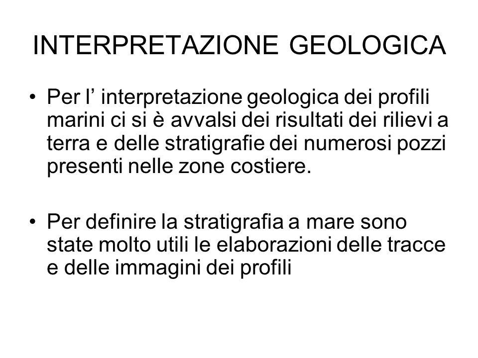 INTERPRETAZIONE GEOLOGICA