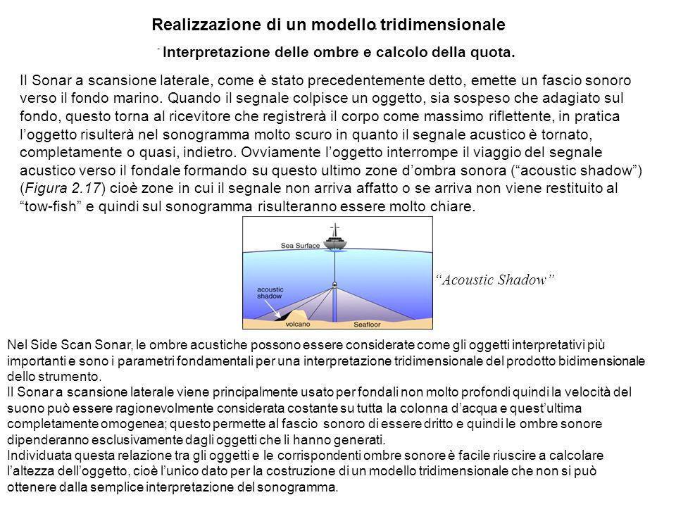 Realizzazione di un modello tridimensionale