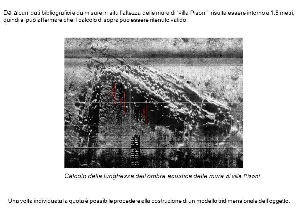 Calcolo della lunghezza dell'ombra acustica delle mura di villa Pisoni