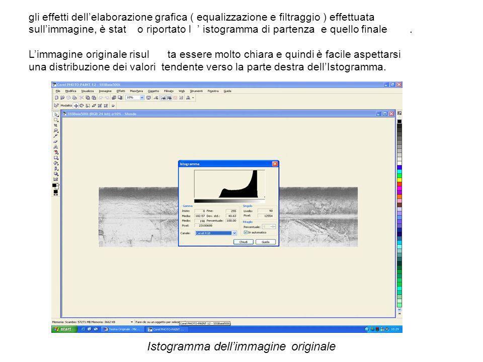 Istogramma dell'immagine originale