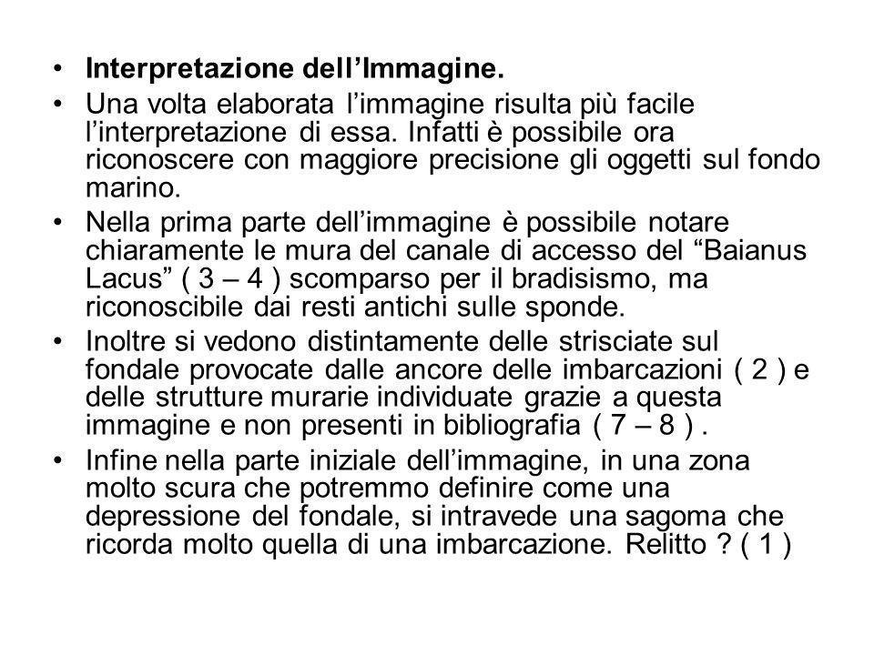 Interpretazione dell'Immagine.