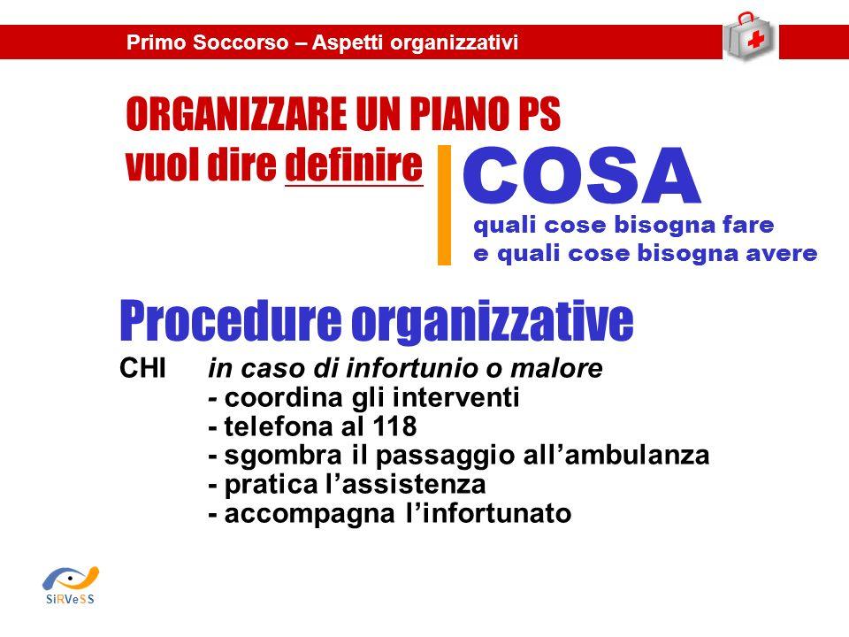 COSA Procedure organizzative ORGANIZZARE UN PIANO PS