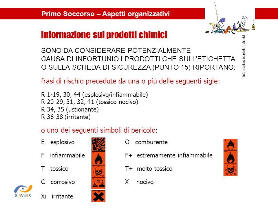 Informazione sui prodotti chimici