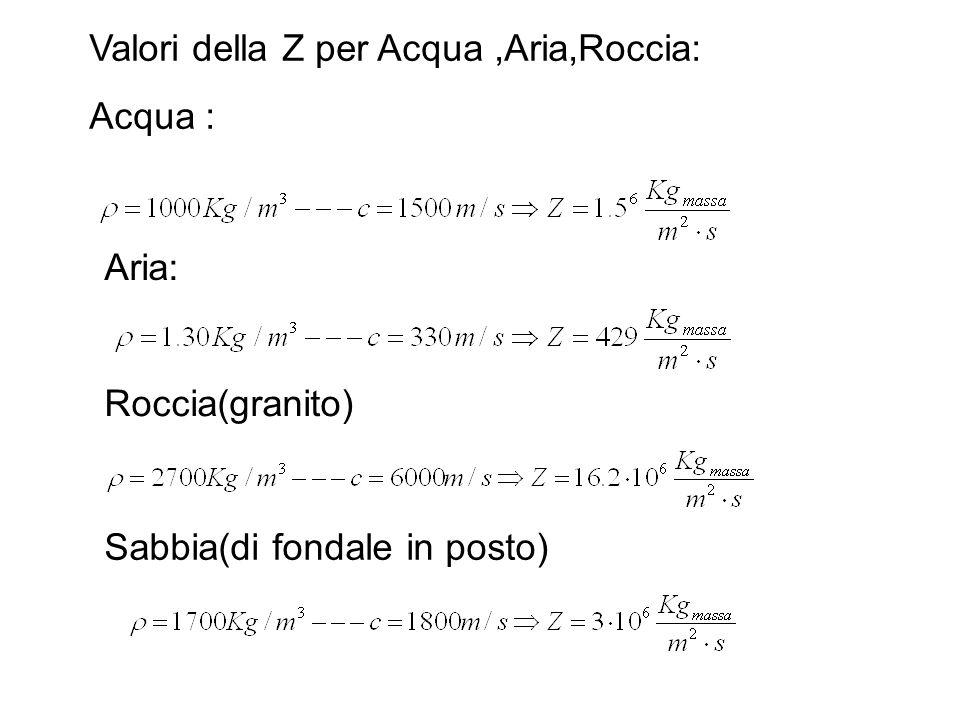Valori della Z per Acqua ,Aria,Roccia: