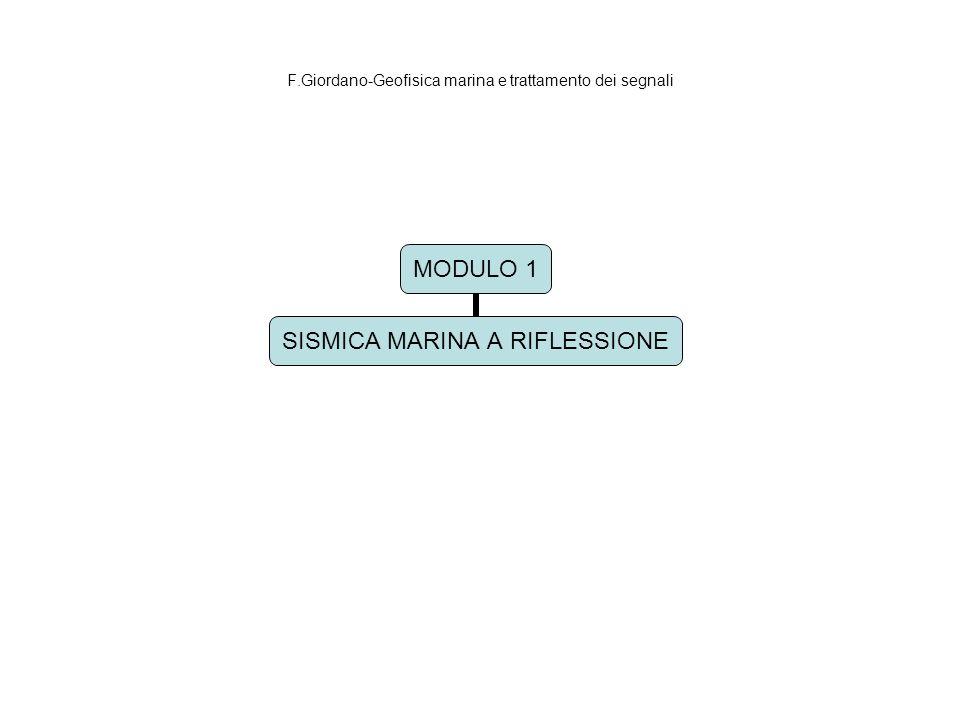 F.Giordano-Geofisica marina e trattamento dei segnali