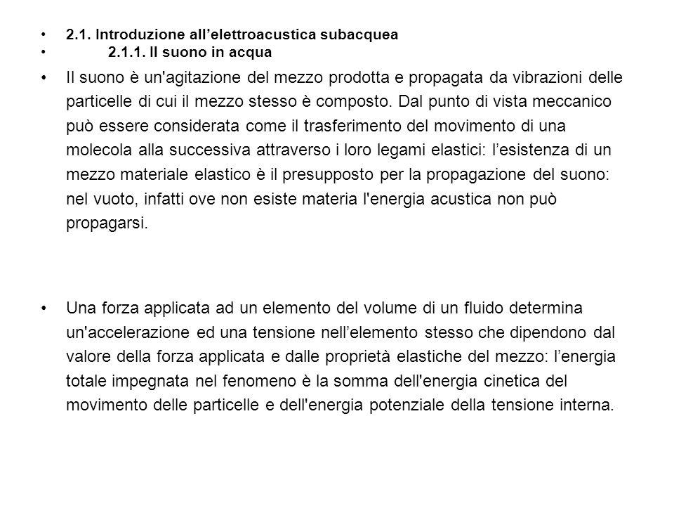 2.1. Introduzione all'elettroacustica subacquea