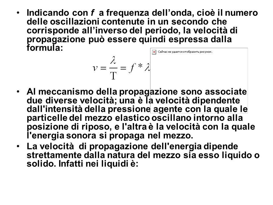 Indicando con f a frequenza dell'onda, cioè il numero delle oscillazioni contenute in un secondo che corrisponde all'inverso del periodo, la velocità di propagazione può essere quindi espressa dalla formula: