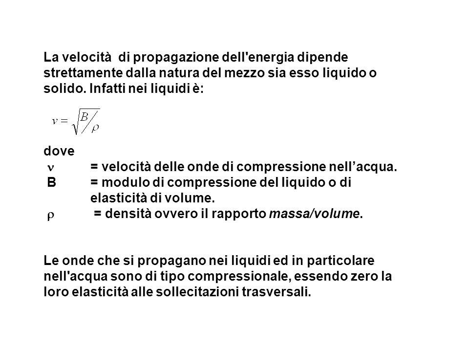La velocità di propagazione dell energia dipende strettamente dalla natura del mezzo sia esso liquido o solido. Infatti nei liquidi è:
