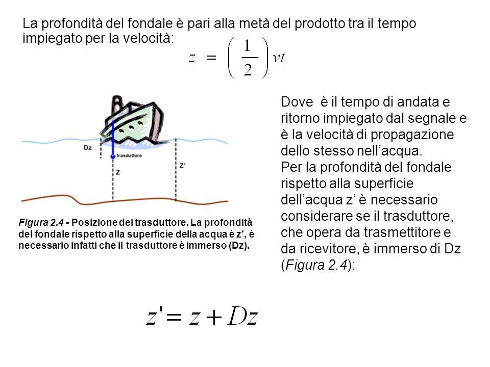 La profondità del fondale è pari alla metà del prodotto tra il tempo impiegato per la velocità: