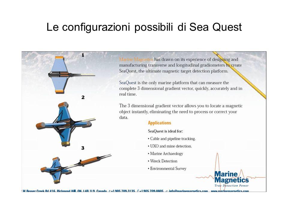 Le configurazioni possibili di Sea Quest