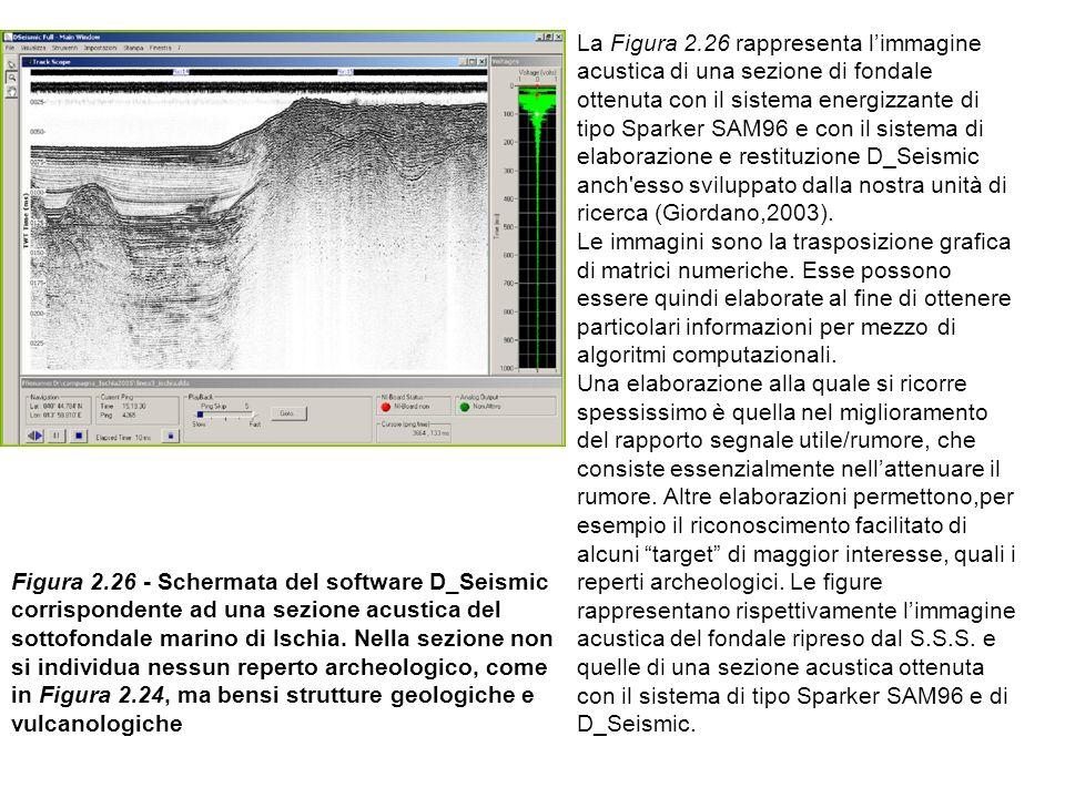 La Figura 2.26 rappresenta l'immagine acustica di una sezione di fondale ottenuta con il sistema energizzante di tipo Sparker SAM96 e con il sistema di elaborazione e restituzione D_Seismic anch esso sviluppato dalla nostra unità di ricerca (Giordano,2003).