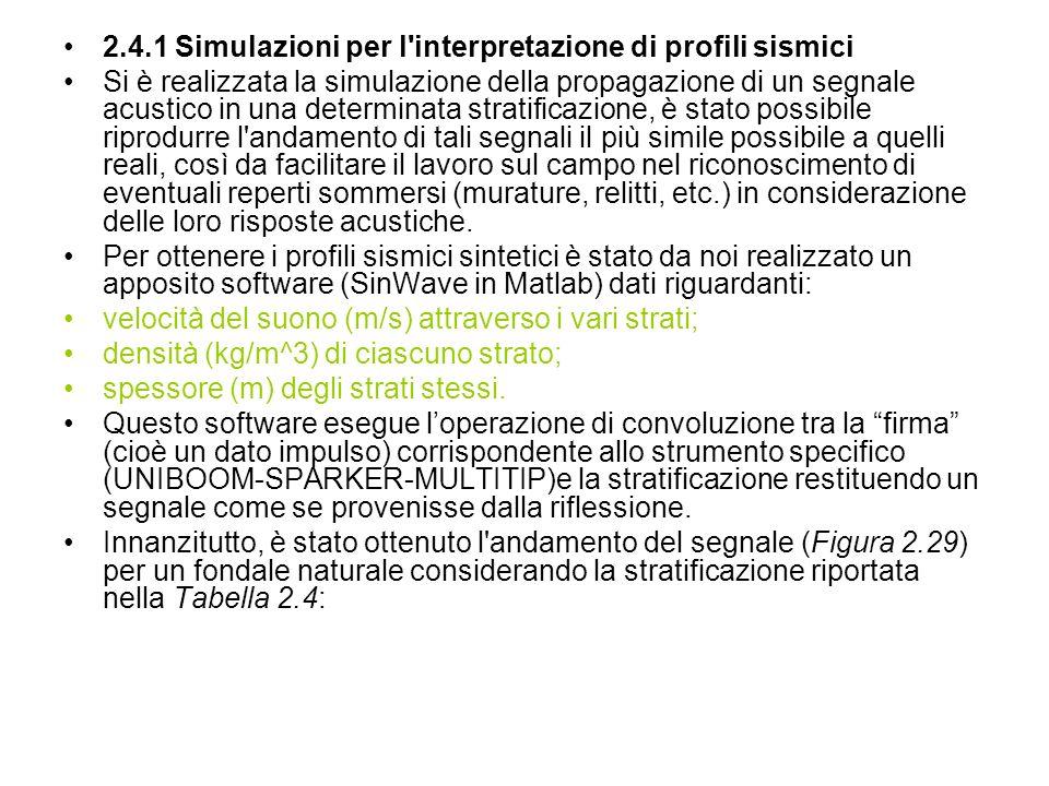 2.4.1 Simulazioni per l interpretazione di profili sismici