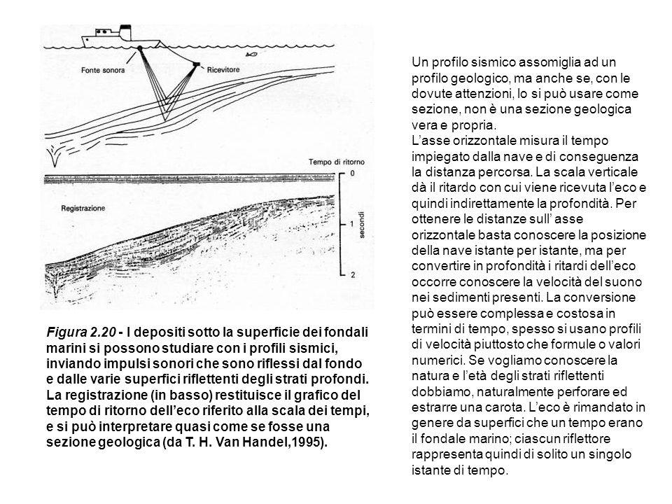 Un profilo sismico assomiglia ad un profilo geologico, ma anche se, con le dovute attenzioni, lo si può usare come sezione, non è una sezione geologica vera e propria.