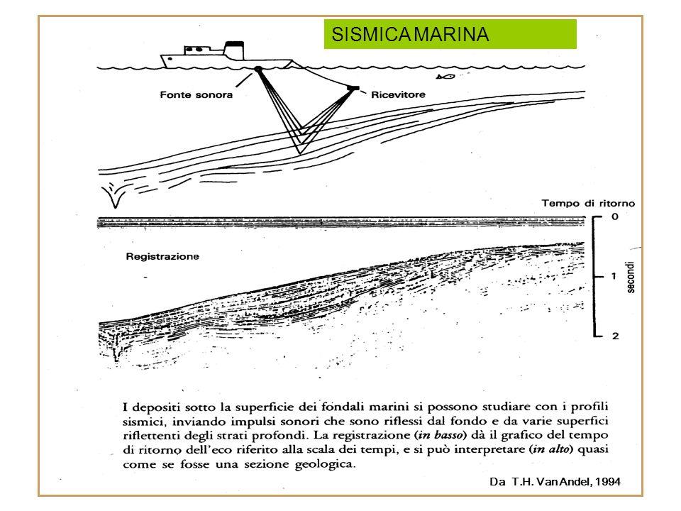 SISMICA MARINA Da T.H. Van Andel, 1994