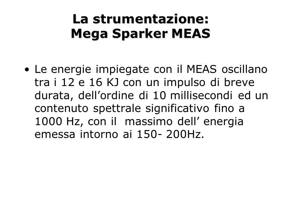 La strumentazione: Mega Sparker MEAS