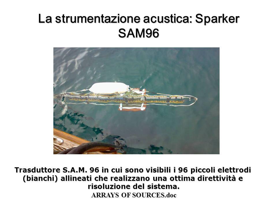 La strumentazione acustica: Sparker SAM96