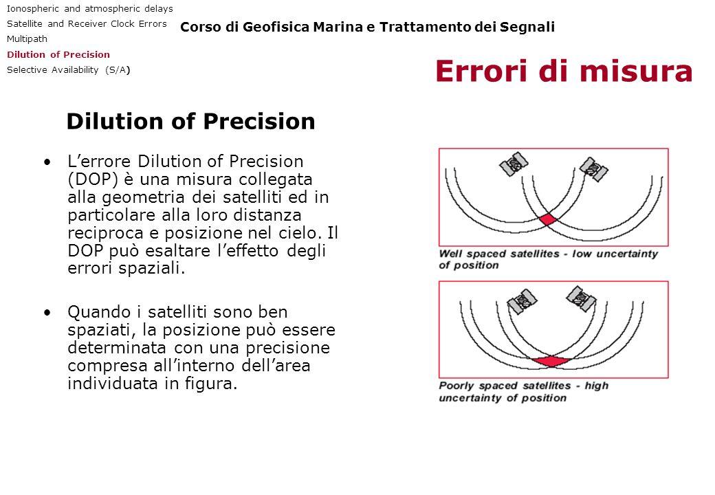 Corso di Geofisica Marina e Trattamento dei Segnali