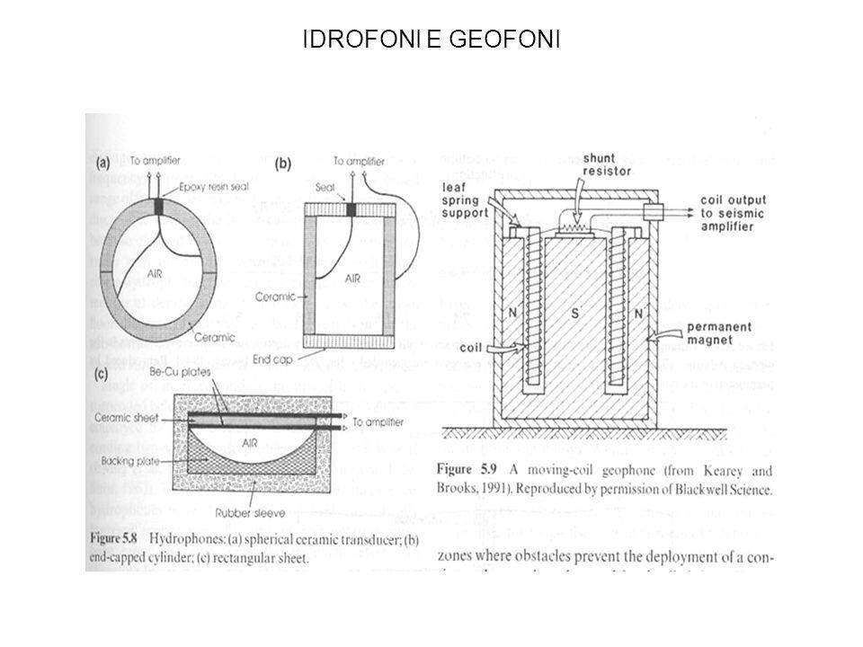 IDROFONI E GEOFONI