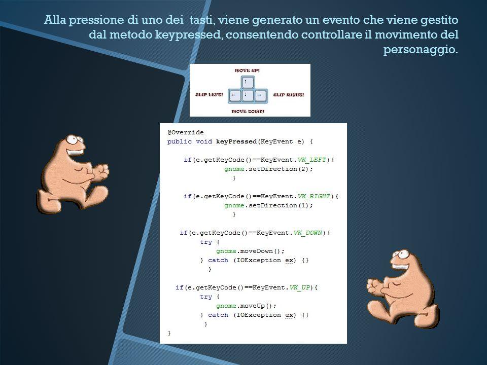 Alla pressione di uno dei tasti, viene generato un evento che viene gestito dal metodo keypressed, consentendo controllare il movimento del personaggio.