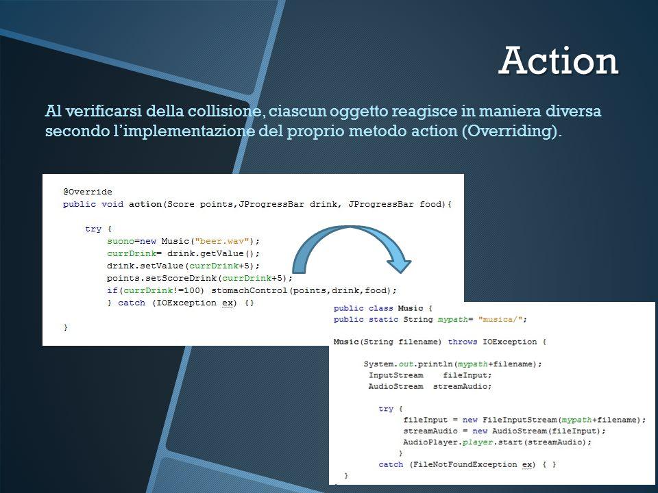 Action Al verificarsi della collisione, ciascun oggetto reagisce in maniera diversa secondo l'implementazione del proprio metodo action (Overriding).